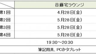 塾長谷藤の【リアルチャートでトレードしよう!】